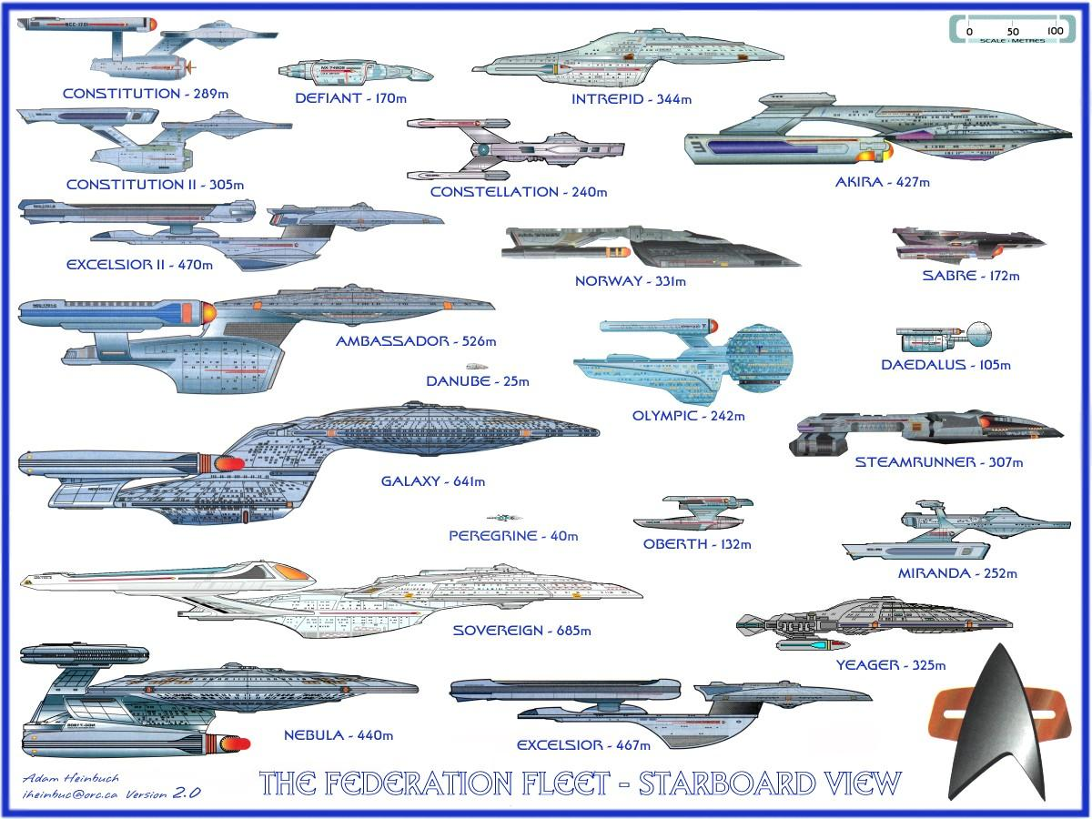 starship USS concept Star%20Trek%20-%20The%20Ships%20of%20Starfleet%20Command